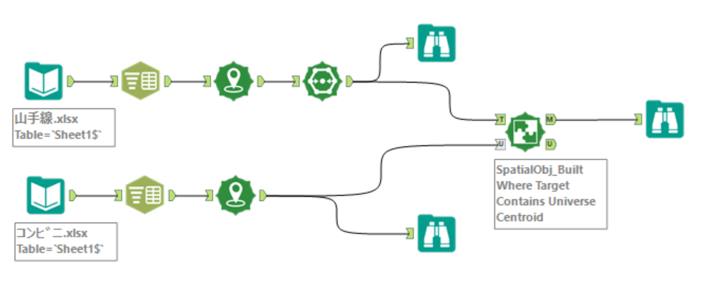 Alteryx Spatial ワークフロー Poly-Build Create Point
