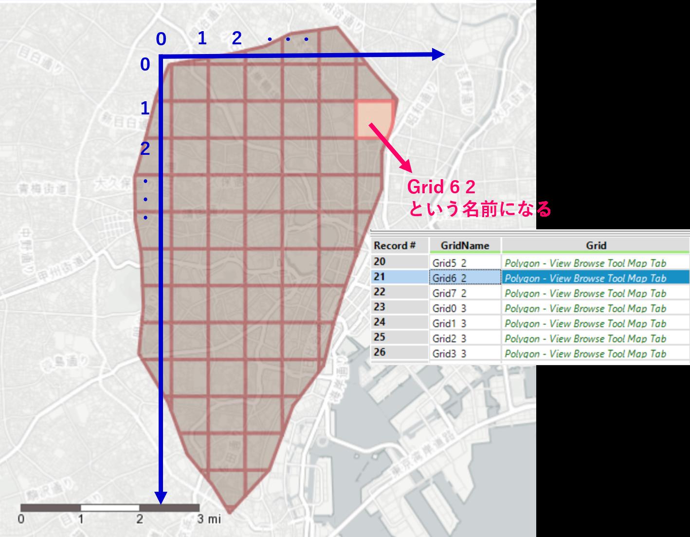 Alteryx Spatial Make Grid Tool 名称説明図