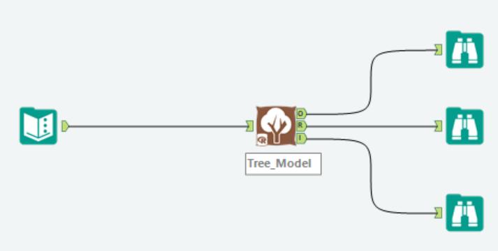 Alteryx 決定木分析 ワークフロー サンプル
