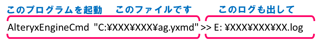 Command Line Alteryx AlteryxEngineCmd log 指示画面 引数