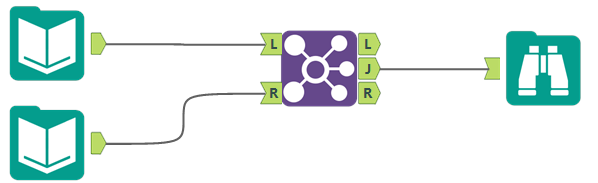 Alteryx Excel 関数 一覧 対比 VLOOKUP JOIN ジョイン ツール Alteryx ワークフロー