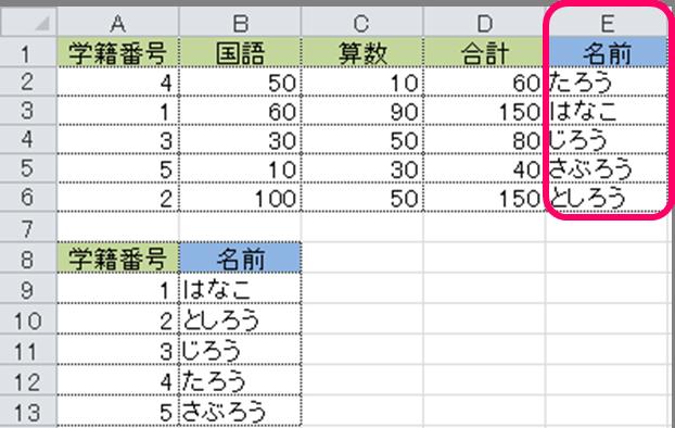 Alteryx Excel 関数 一覧 対比 VLOOKUP Excel出力結果
