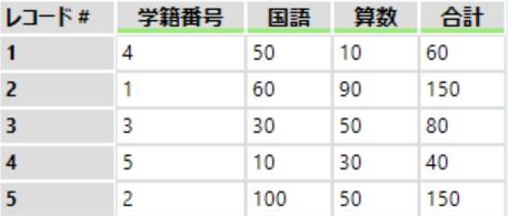 Alteryx Excel 関数 一覧 対比 VLOOKUP JOIN ジョイン ツール データ入力 Input Data L