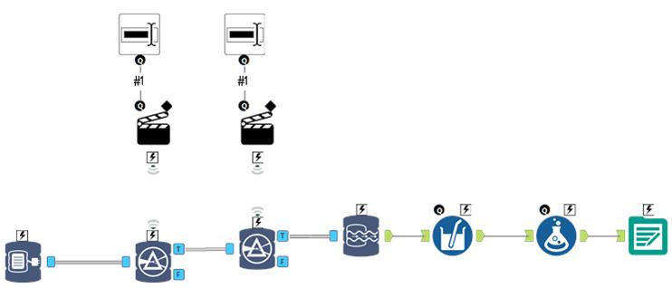 働き方改革 Alteryx 例 5 Alteryx Analytic Apps ワークフロー