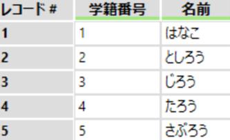 Alteryx Excel 関数 一覧 対比 VLOOKUP JOIN ジョイン ツール データ入力 Input Data R
