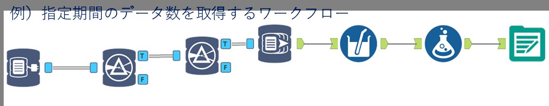 働き方改革 Alteryx 例 1 ワークフロー