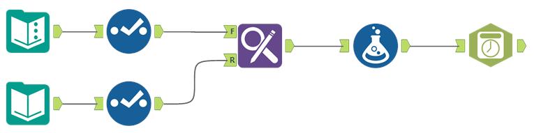 Alteryx DateTime String 変換 和暦 日時型 文字型 変換 ワークフロー