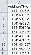 Alteryx DateTime String 変換 UNIX time UNIX時間 日時型 文字型 変換 1