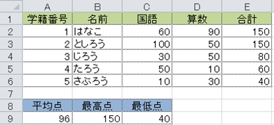 Alteryx Excel 関数 一覧 対比 SUBTOTAL Excel出力結果