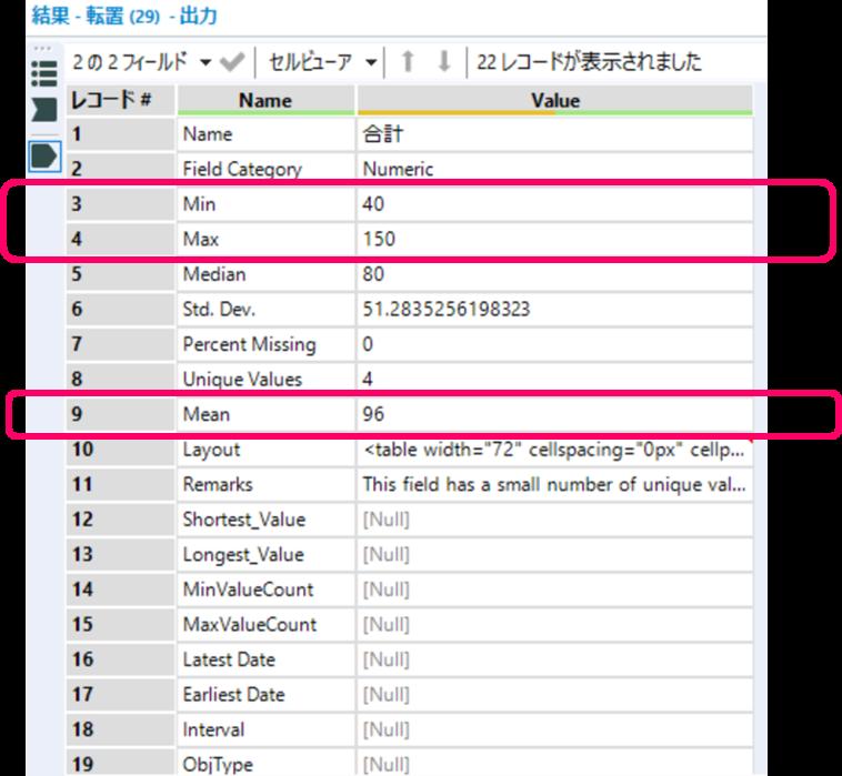 Alteryx Excel 関数 一覧 対比 SUBTOTAL Field Summary Tool フィールドサマリーツール Alteryx出力結果