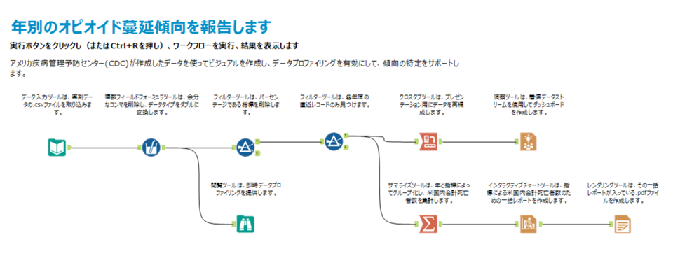Alteryx Desginer 2019.1 Start Here SampleWorkflow1