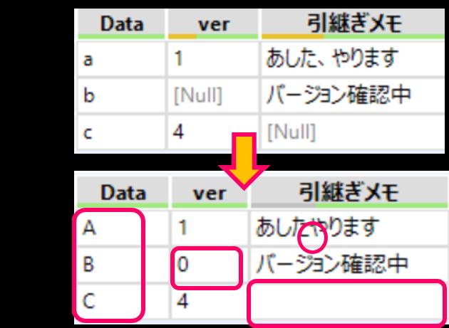 Alteryx DataCleansing データクレンジング ツール 事例