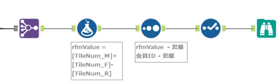 Alteryx RFM分析 ワークフロー説明 ワークフロー 結合 区分分け スコア付け