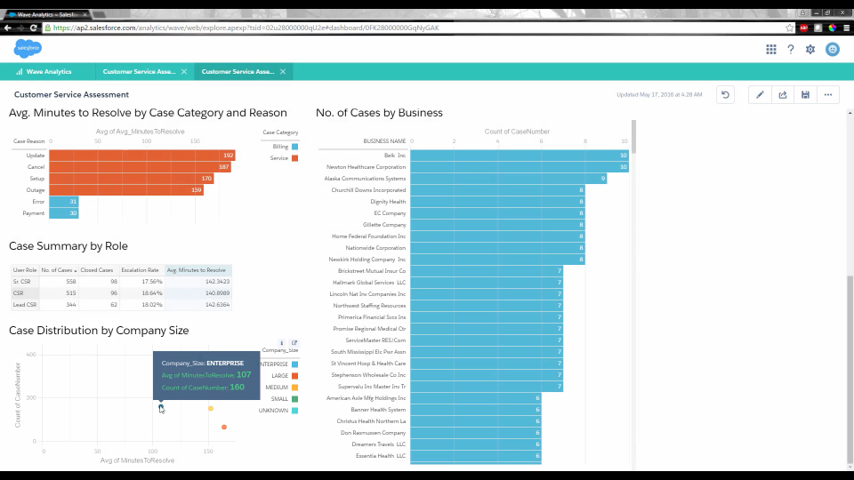 Salesforce Alteryx サンプルワークフロー 説明動画画面 wave analytics